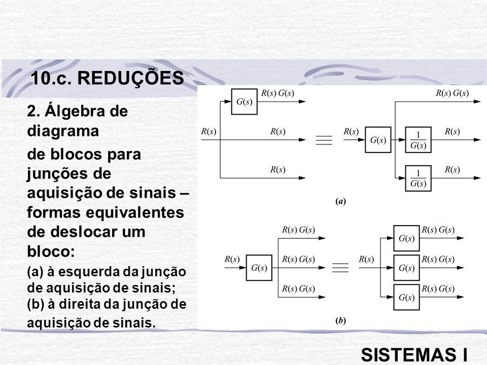 10.c. REDUÇÕES SISTEMAS I 2. Álgebra de diagrama