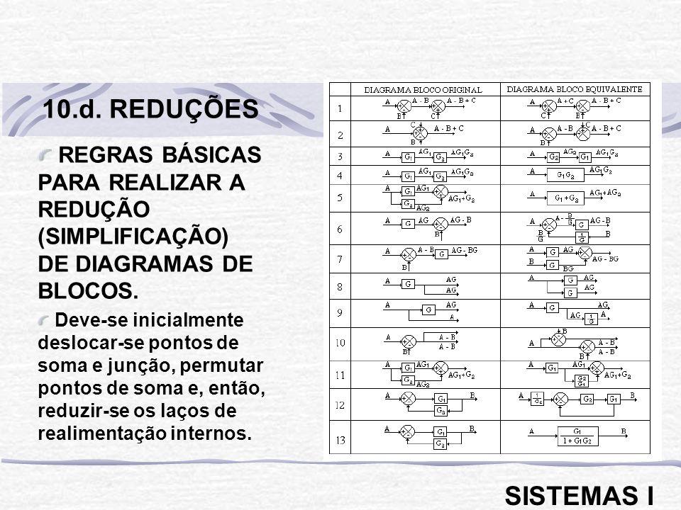 10.d. REDUÇÕES REGRAS BÁSICAS PARA REALIZAR A REDUÇÃO (SIMPLIFICAÇÃO) DE DIAGRAMAS DE BLOCOS.