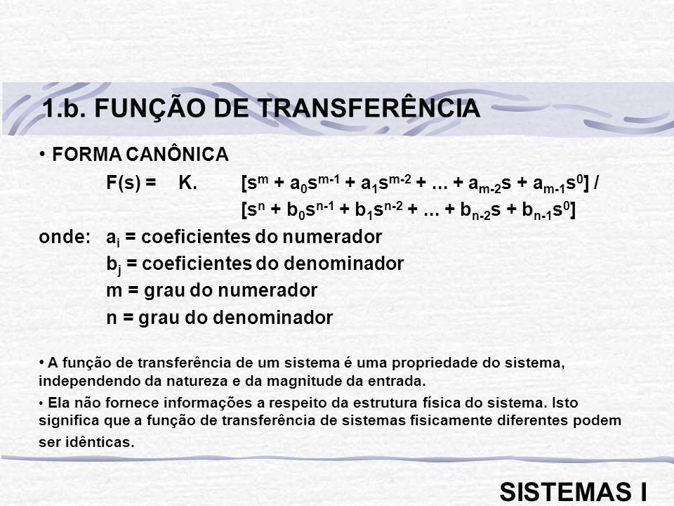 1.b. FUNÇÃO DE TRANSFERÊNCIA