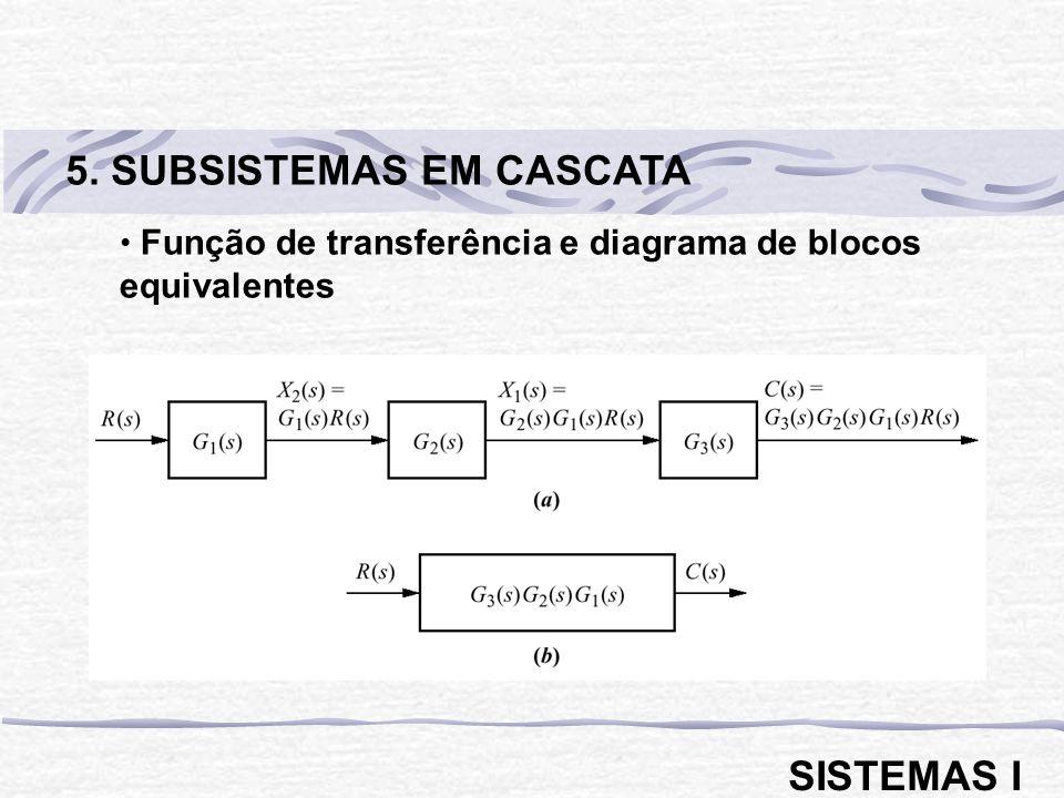 Função de transferência e diagrama de blocos equivalentes