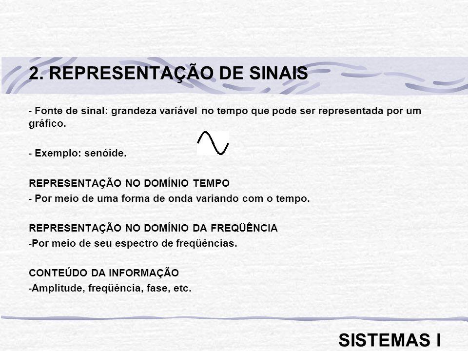 2. REPRESENTAÇÃO DE SINAIS