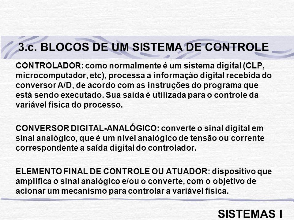 3.c. BLOCOS DE UM SISTEMA DE CONTROLE