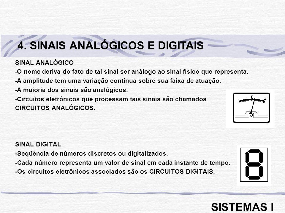 4. SINAIS ANALÓGICOS E DIGITAIS