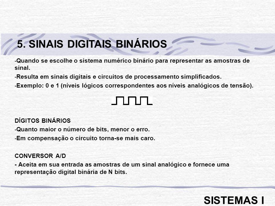 5. SINAIS DIGITAIS BINÁRIOS