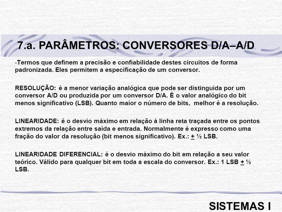 7.a. PARÂMETROS: CONVERSORES D/A–A/D