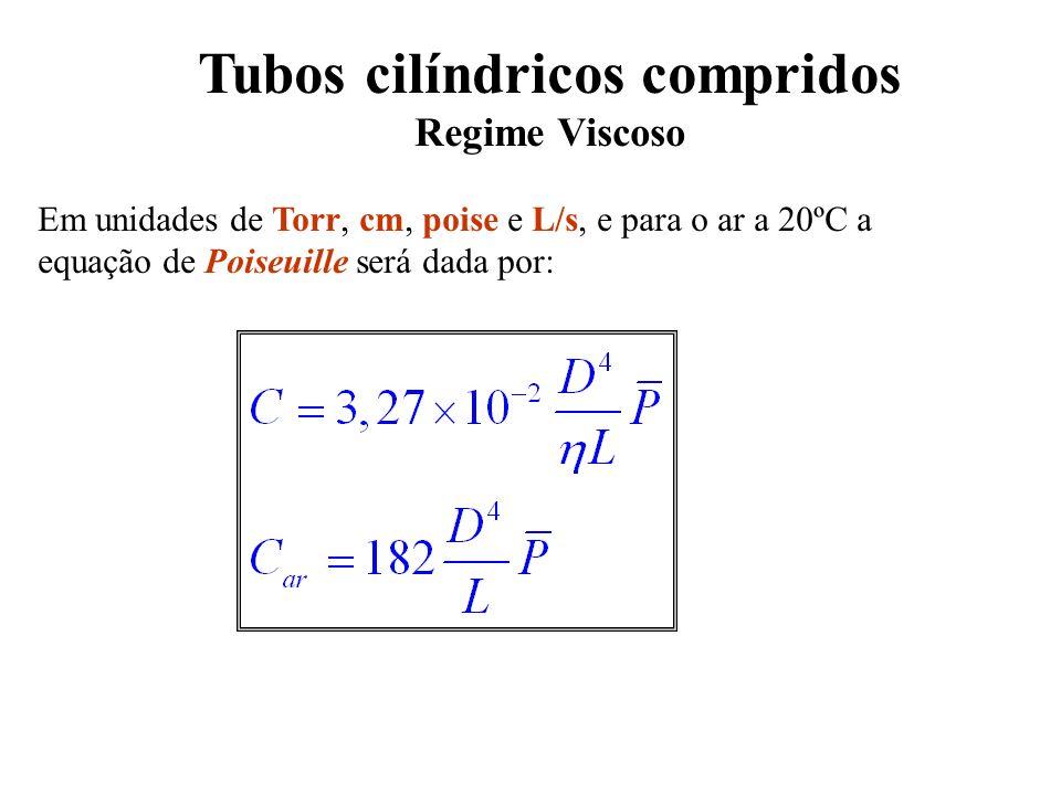 Tubos cilíndricos compridos