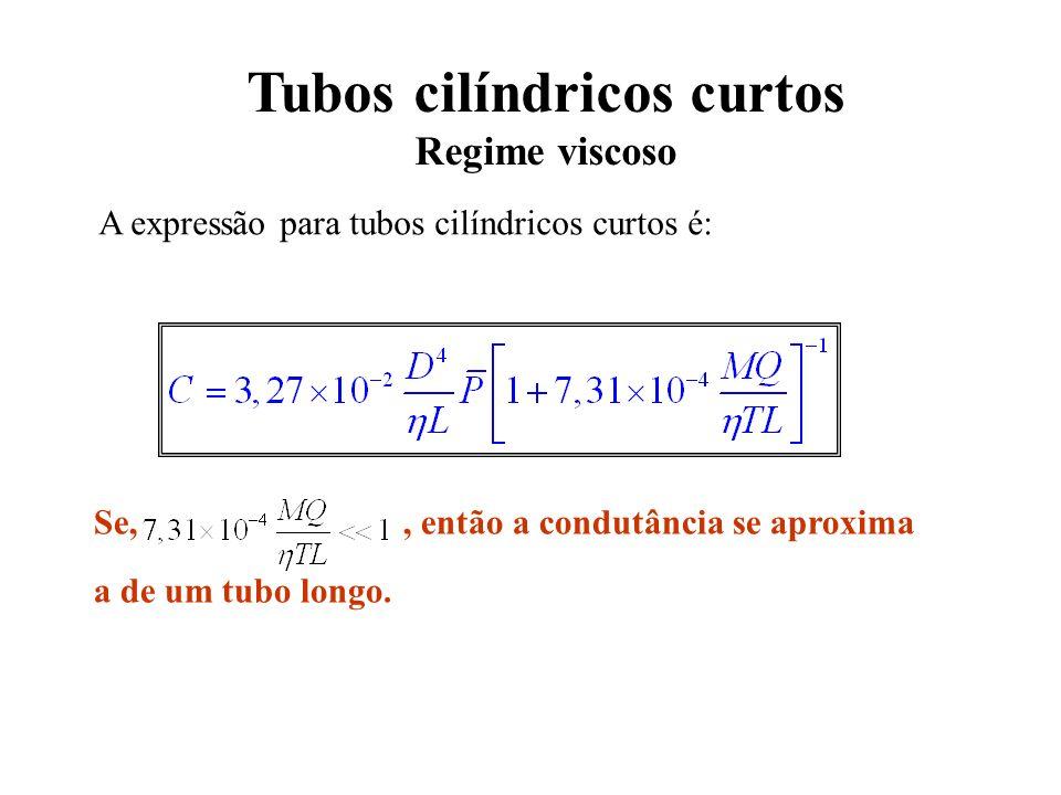 Tubos cilíndricos curtos
