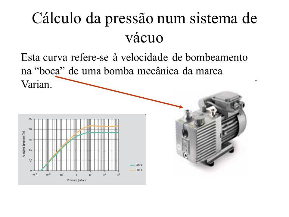 Cálculo da pressão num sistema de vácuo