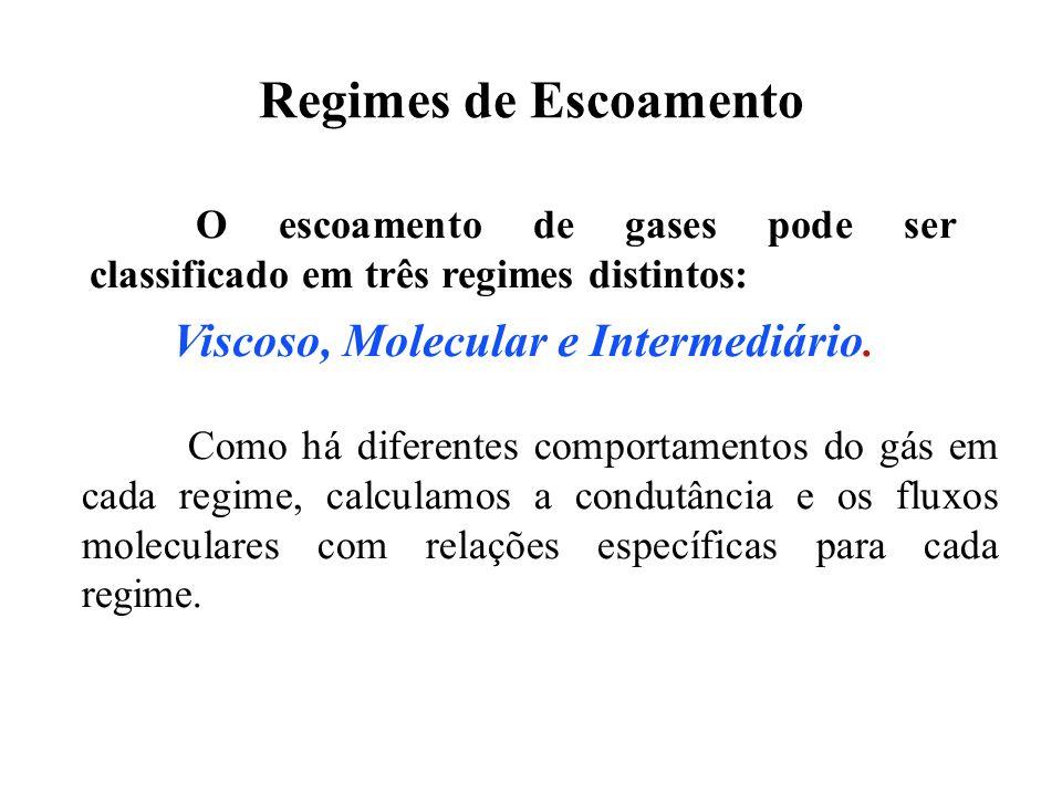 Viscoso, Molecular e Intermediário.