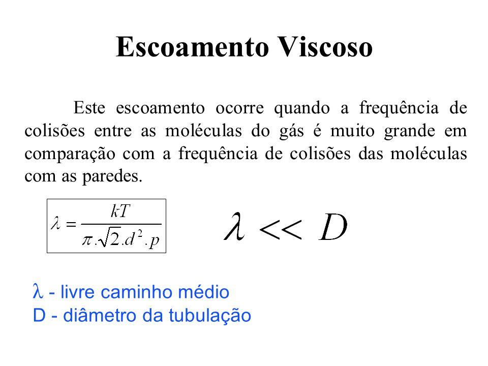 Escoamento Viscoso λ - livre caminho médio