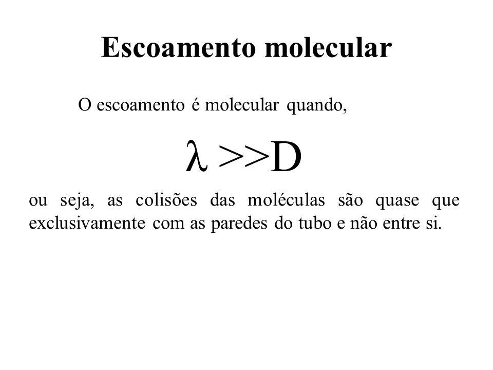 λ >>D Escoamento molecular O escoamento é molecular quando,