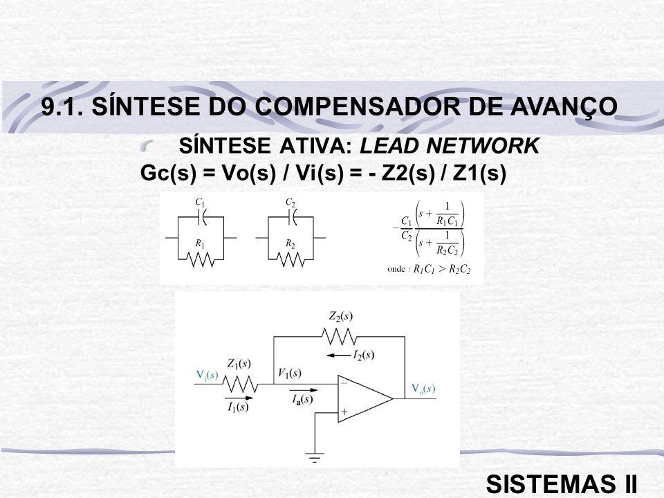 SÍNTESE ATIVA: LEAD NETWORK Gc(s) = Vo(s) / Vi(s) = - Z2(s) / Z1(s)