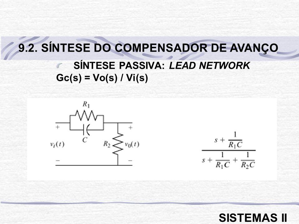 SÍNTESE PASSIVA: LEAD NETWORK Gc(s) = Vo(s) / Vi(s)
