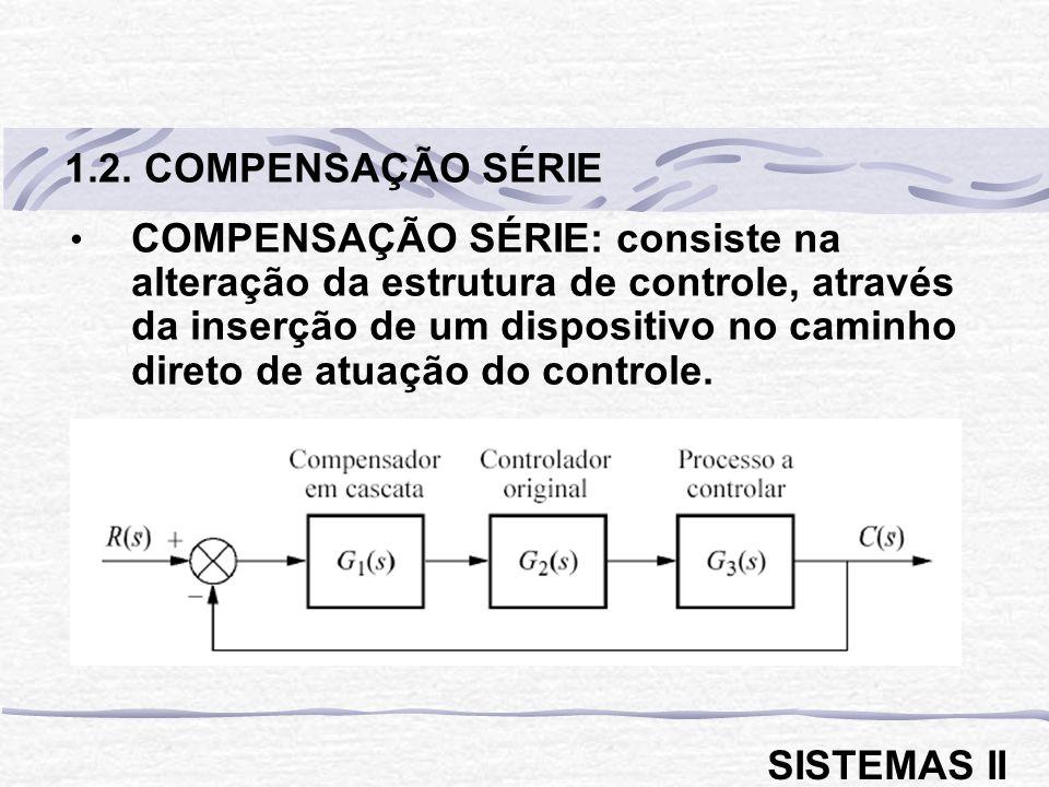 1.2. COMPENSAÇÃO SÉRIE