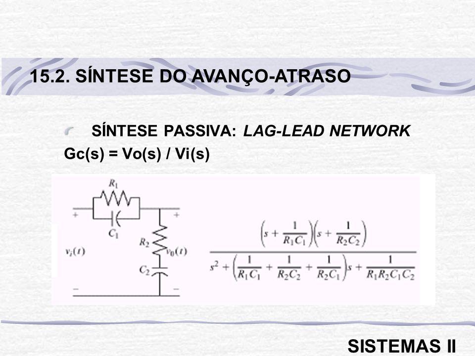 SÍNTESE PASSIVA: LAG-LEAD NETWORK Gc(s) = Vo(s) / Vi(s)