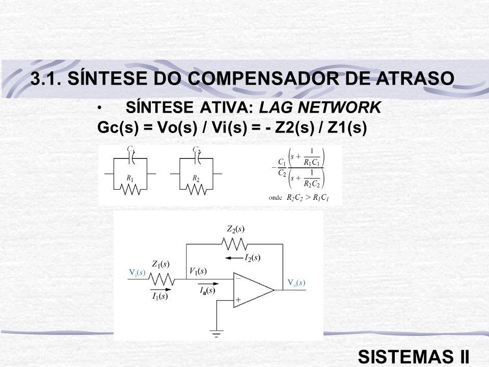 SÍNTESE ATIVA: LAG NETWORK Gc(s) = Vo(s) / Vi(s) = - Z2(s) / Z1(s)