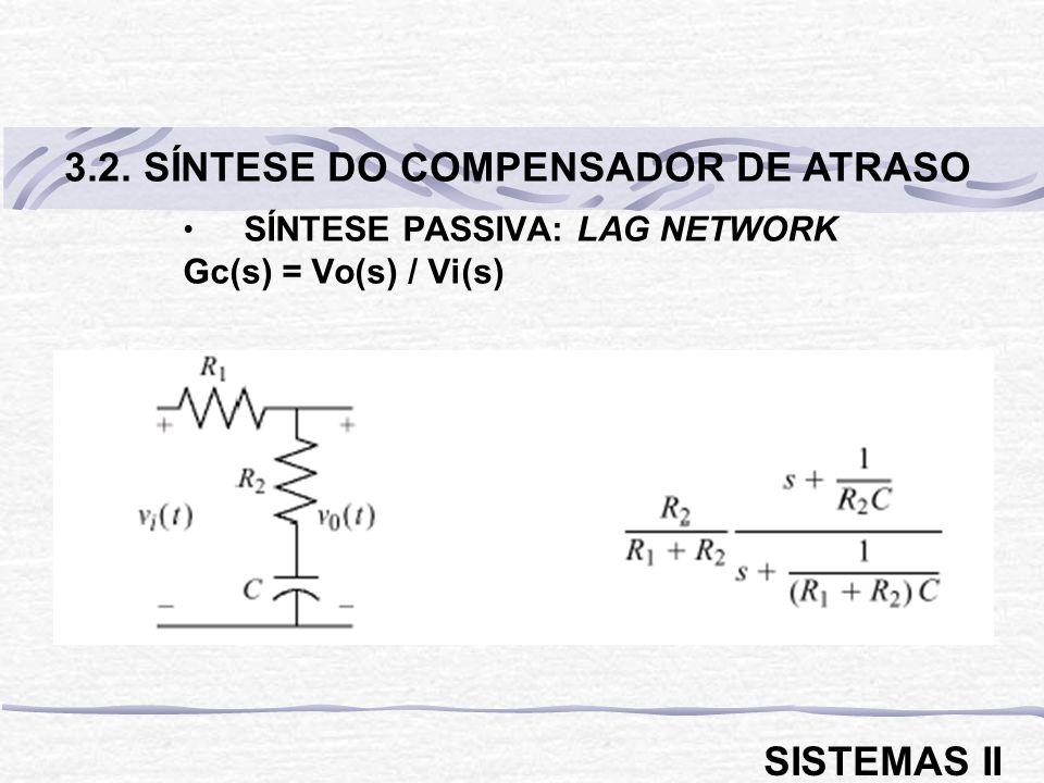 SÍNTESE PASSIVA: LAG NETWORK Gc(s) = Vo(s) / Vi(s)