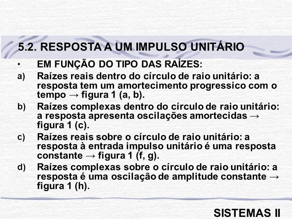 5.2. RESPOSTA A UM IMPULSO UNITÁRIO