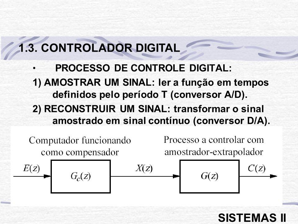 1.3. CONTROLADOR DIGITAL SISTEMAS II PROCESSO DE CONTROLE DIGITAL: