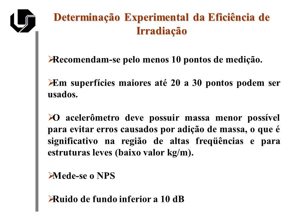 Determinação Experimental da Eficiência de Irradiação