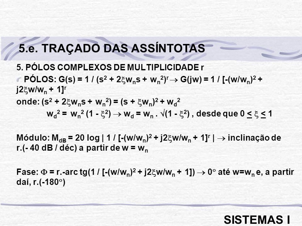 5.e. TRAÇADO DAS ASSÍNTOTAS