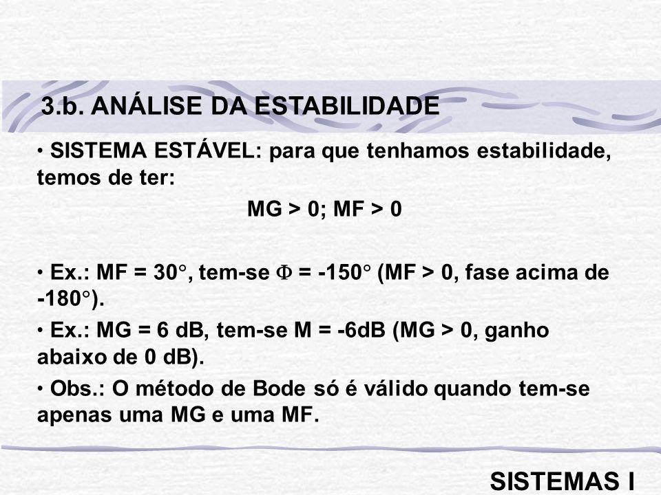 3.b. ANÁLISE DA ESTABILIDADE