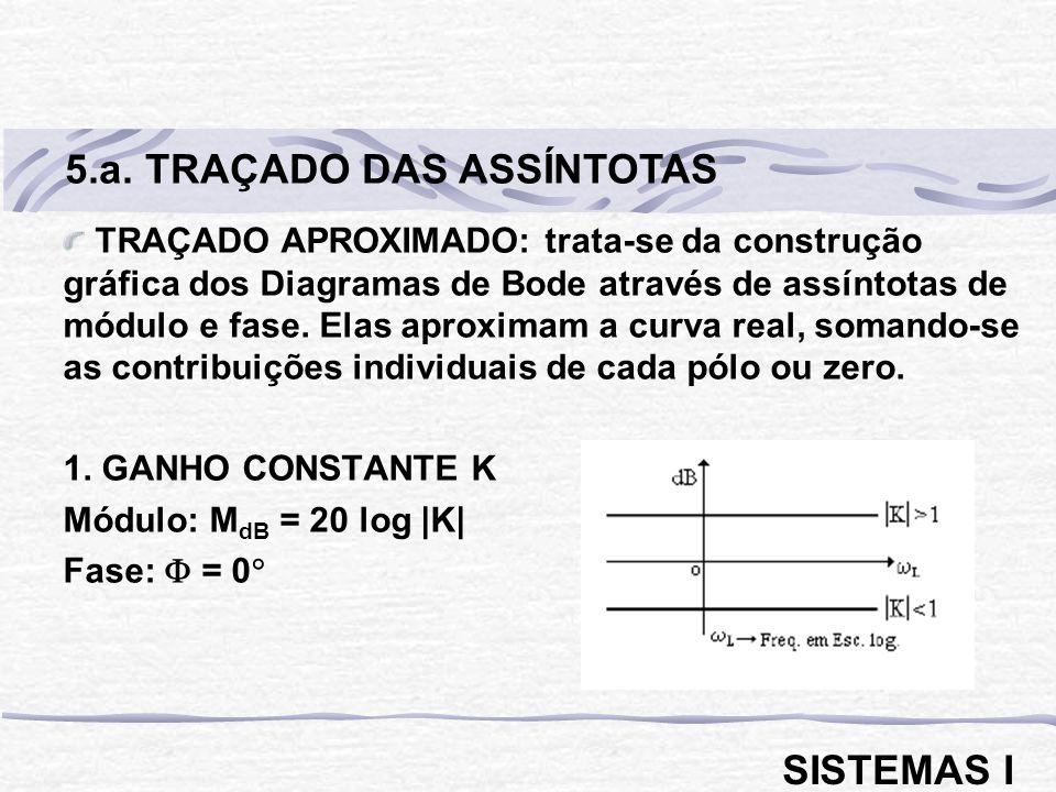 5.a. TRAÇADO DAS ASSÍNTOTAS