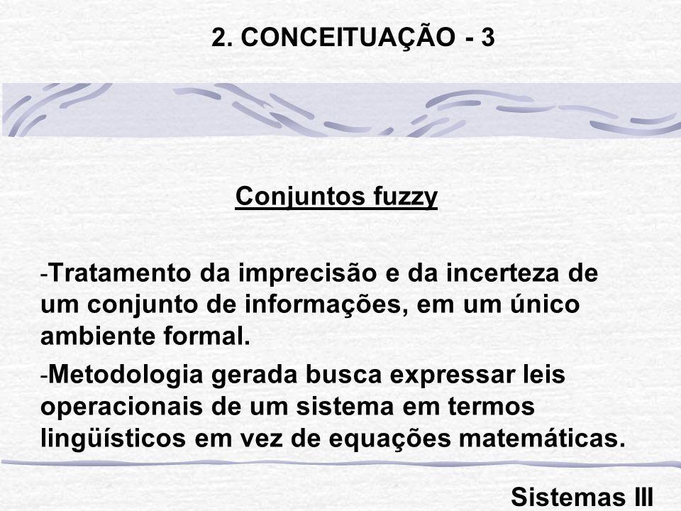 2. CONCEITUAÇÃO - 3 Conjuntos fuzzy. Tratamento da imprecisão e da incerteza de um conjunto de informações, em um único ambiente formal.