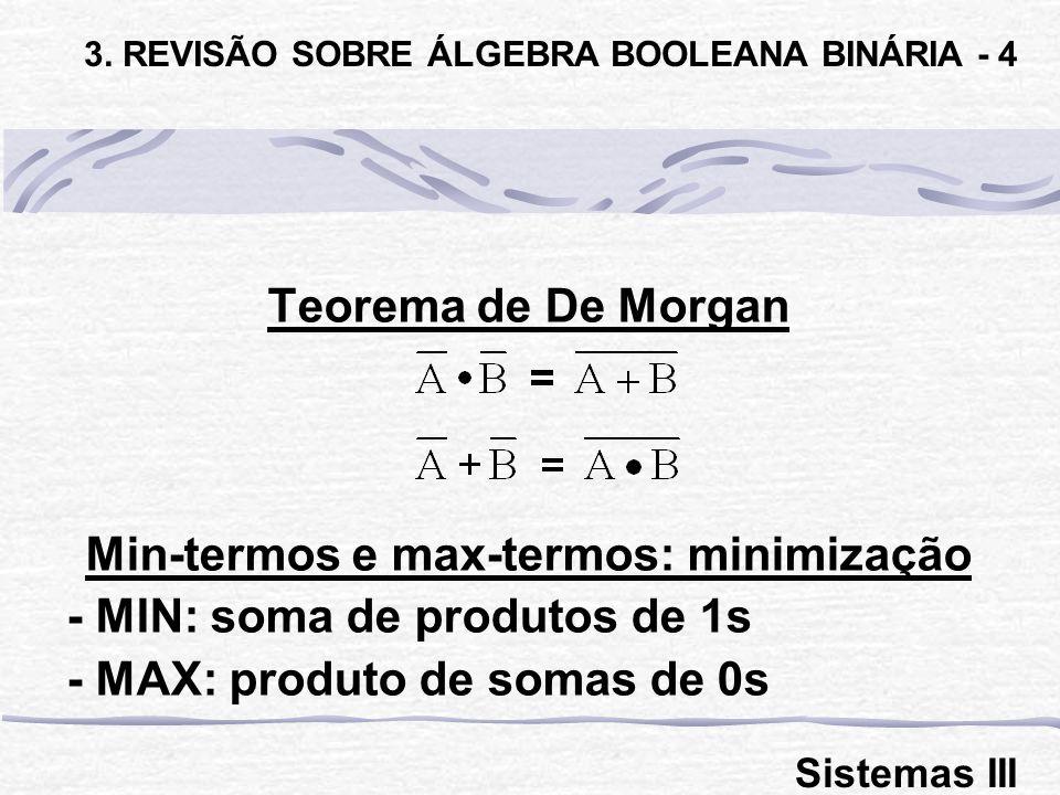 Teorema de De Morgan Min-termos e max-termos: minimização