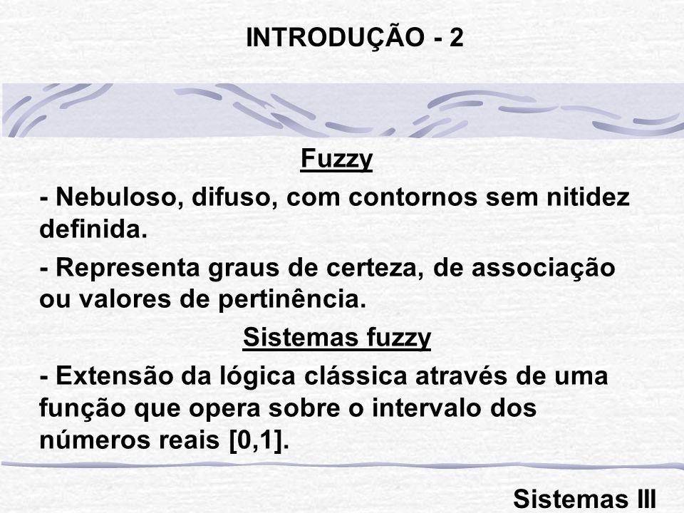 INTRODUÇÃO - 2 Fuzzy. - Nebuloso, difuso, com contornos sem nitidez definida.