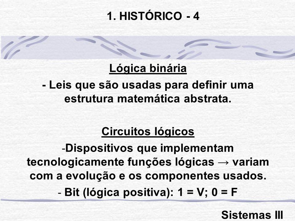 - Leis que são usadas para definir uma estrutura matemática abstrata.