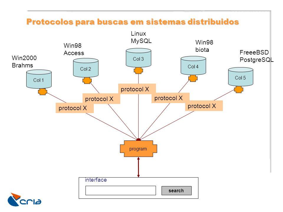 Protocolos para buscas em sistemas distribuidos