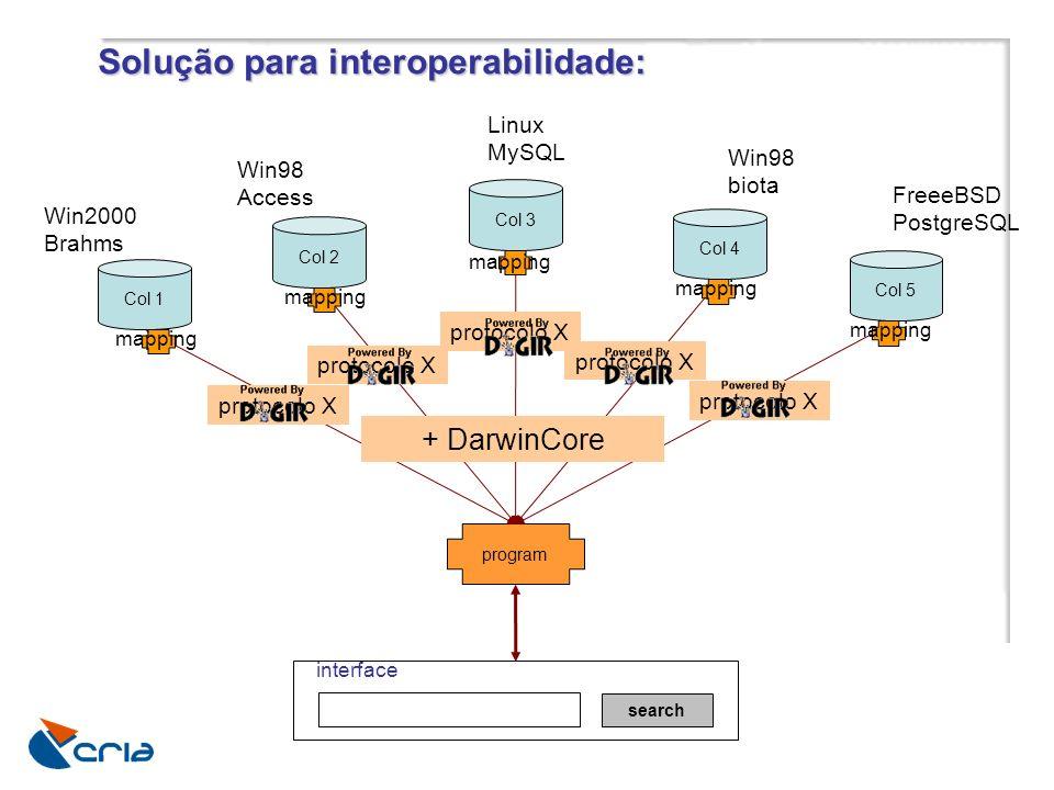 Solução para interoperabilidade: