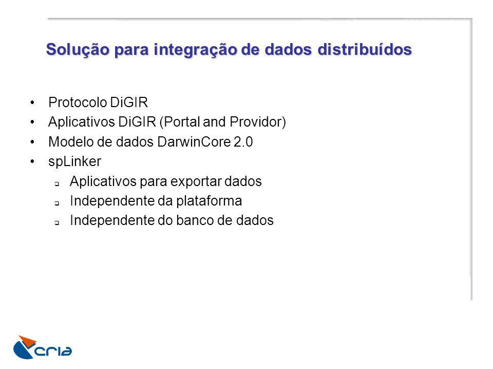 Solução para integração de dados distribuídos