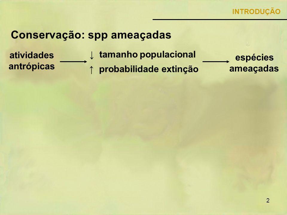 atividades antrópicas ↓ tamanho populacional ↑ probabilidade extinção