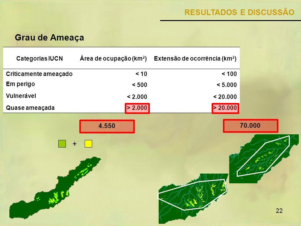 Extensão de ocorrência (km2)