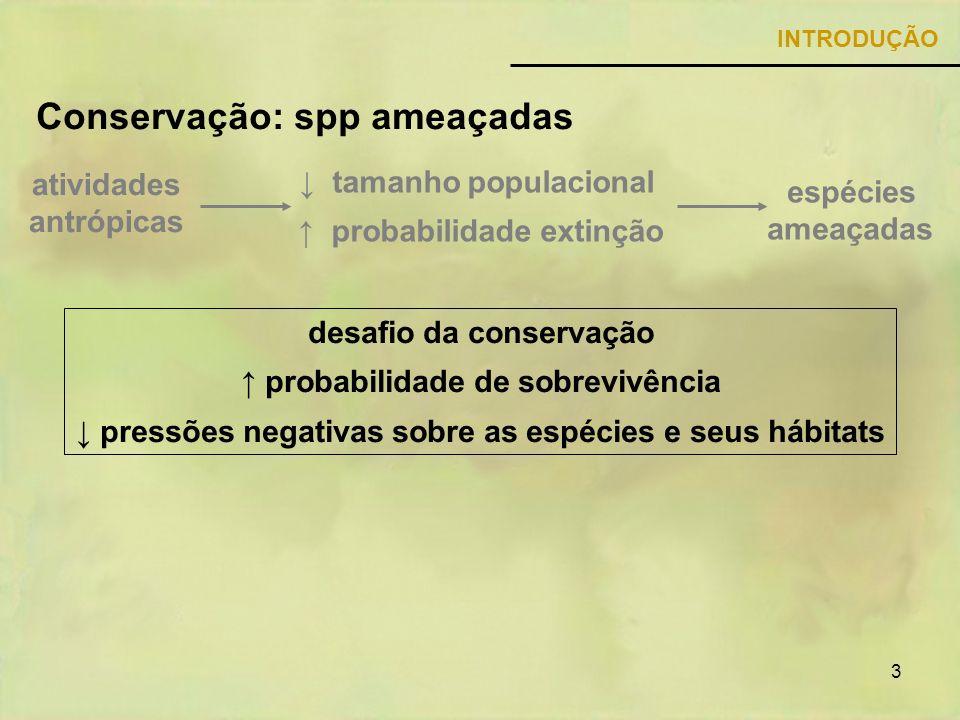 Conservação: spp ameaçadas