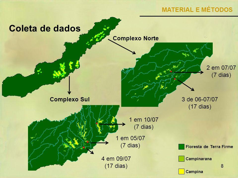 Coleta de dados MATERIAL E MÉTODOS Complexo Norte 2 em 07/07 (7 dias)