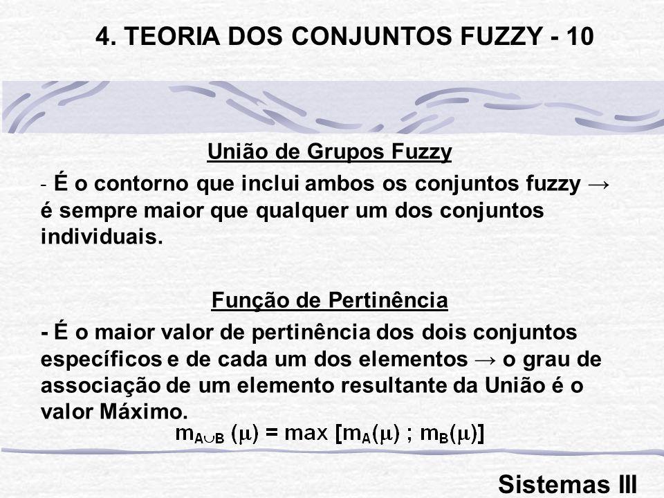 4. TEORIA DOS CONJUNTOS FUZZY - 10