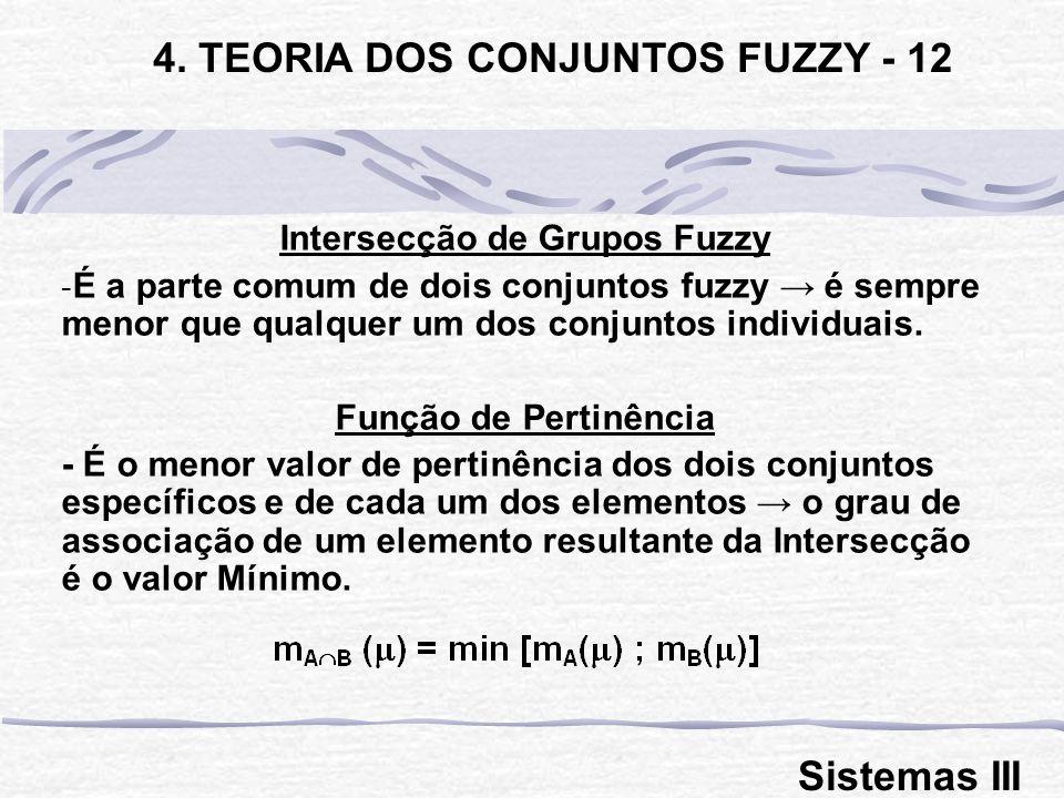 4. TEORIA DOS CONJUNTOS FUZZY - 12 Intersecção de Grupos Fuzzy