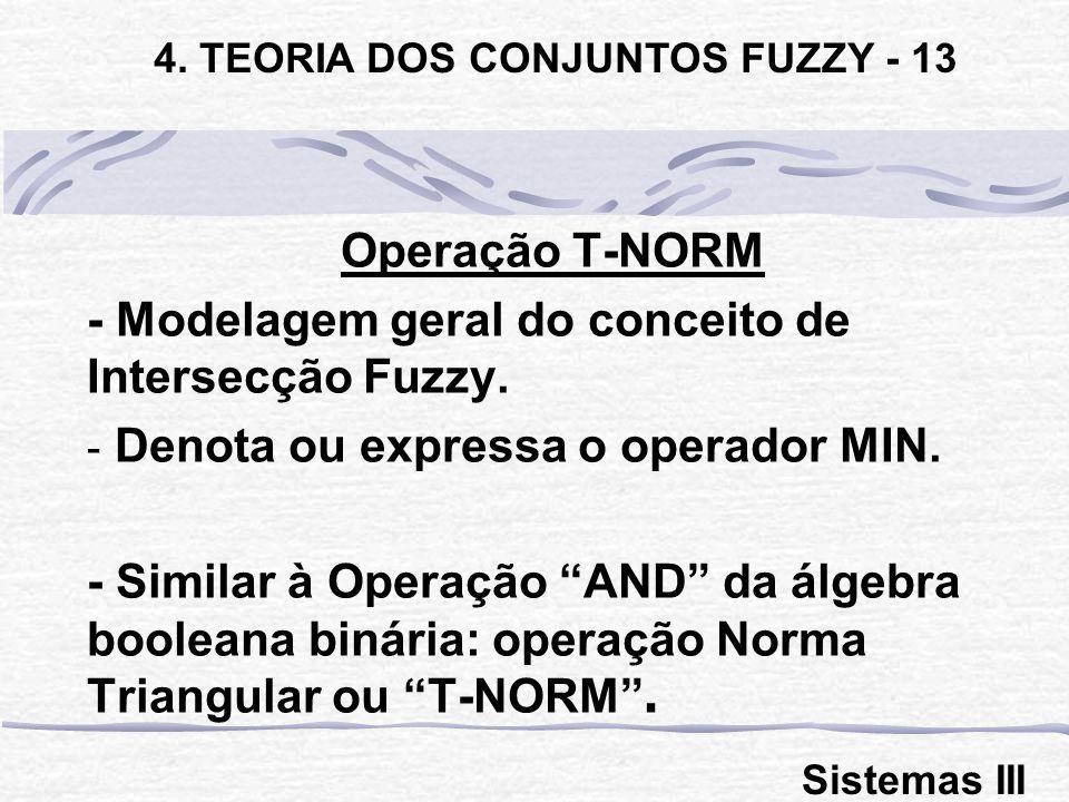 4. TEORIA DOS CONJUNTOS FUZZY - 13