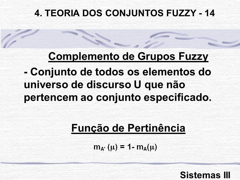 4. TEORIA DOS CONJUNTOS FUZZY - 14 Complemento de Grupos Fuzzy