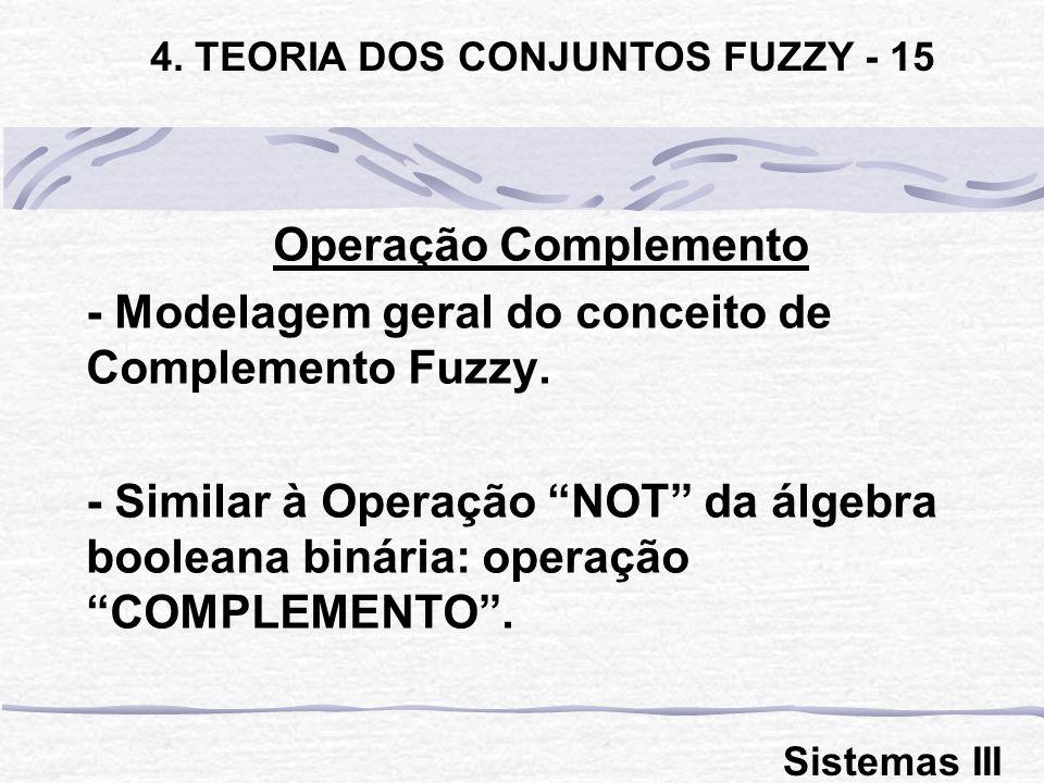 4. TEORIA DOS CONJUNTOS FUZZY - 15