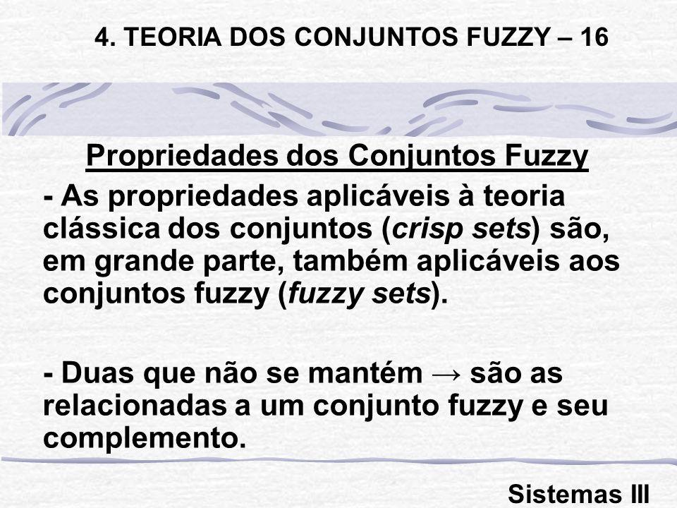 4. TEORIA DOS CONJUNTOS FUZZY – 16 Propriedades dos Conjuntos Fuzzy