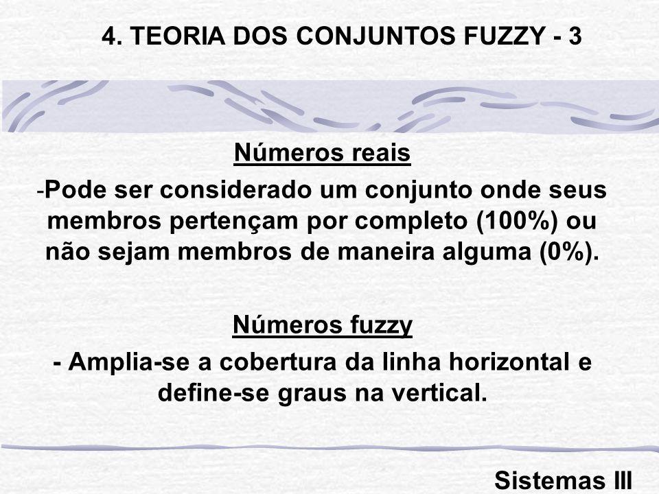 4. TEORIA DOS CONJUNTOS FUZZY - 3