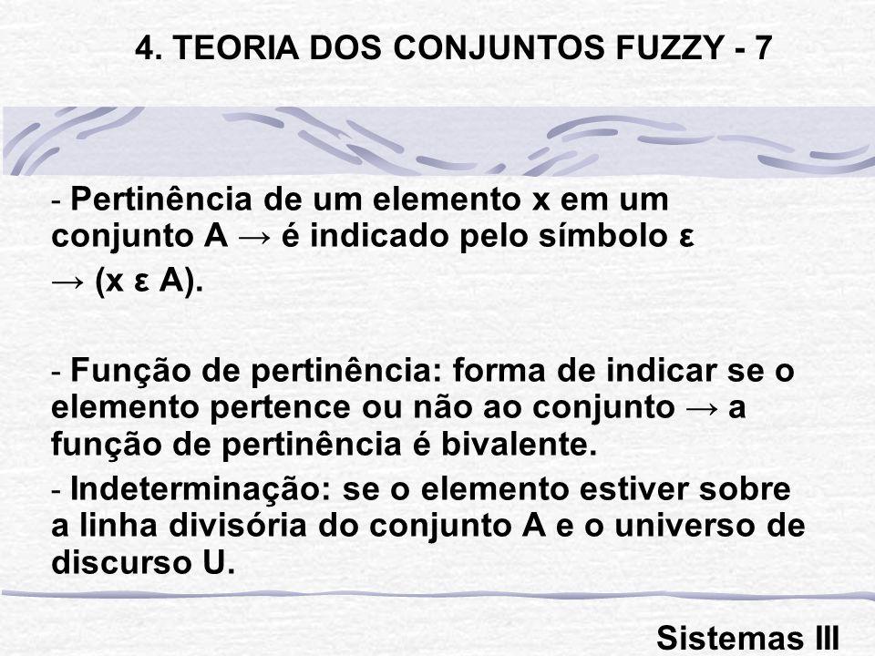 4. TEORIA DOS CONJUNTOS FUZZY - 7