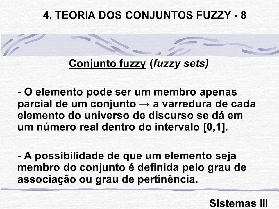 4. TEORIA DOS CONJUNTOS FUZZY - 8 Conjunto fuzzy (fuzzy sets)