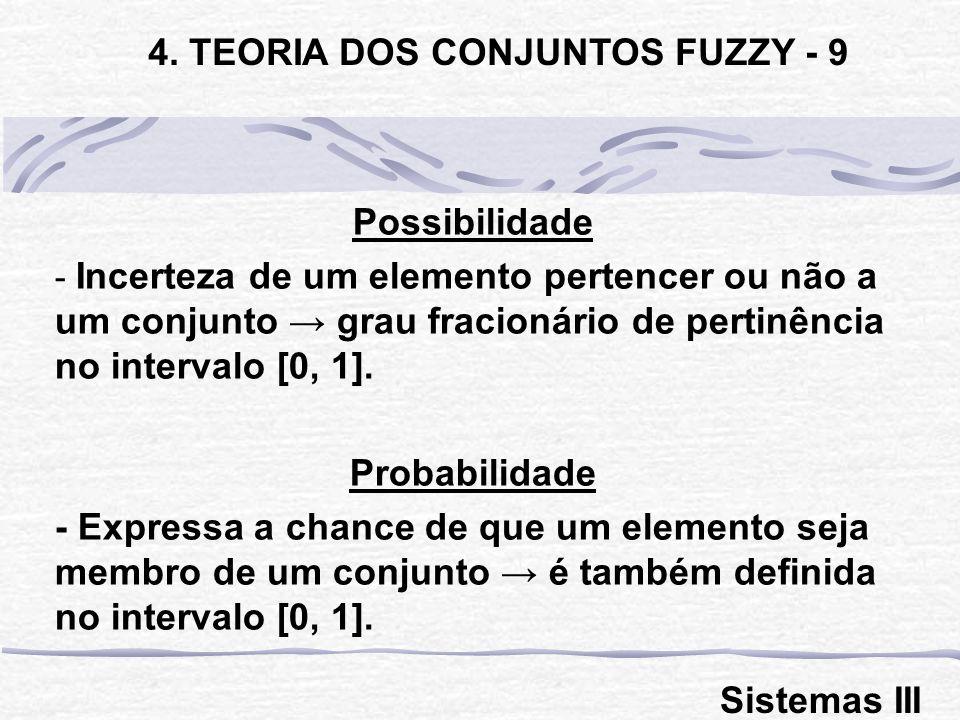 4. TEORIA DOS CONJUNTOS FUZZY - 9