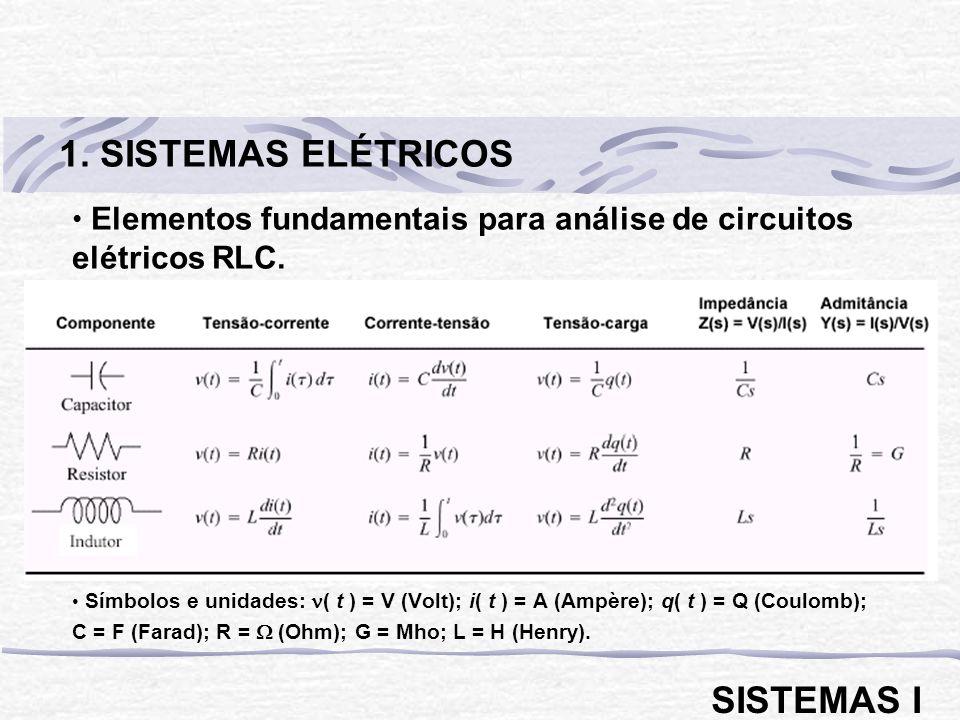 1. SISTEMAS ELÉTRICOS SISTEMAS I