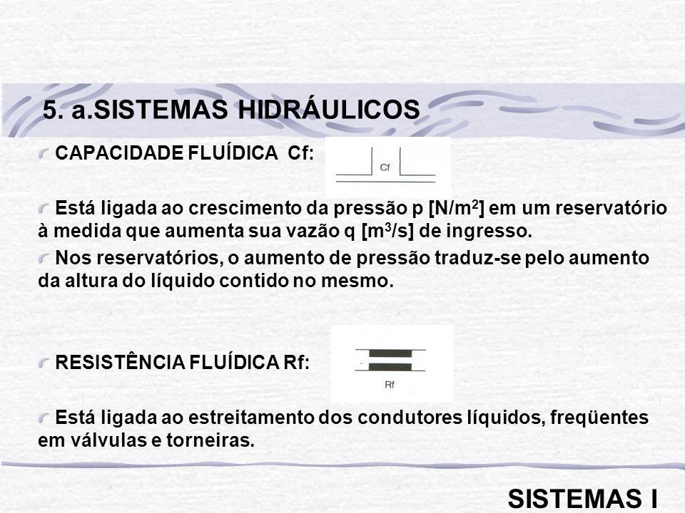 5. a.SISTEMAS HIDRÁULICOS